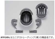 3DフルサポートインナーIII