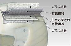 軽量で剛性弾性に優れる高性能シェル「AIM」