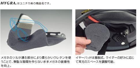 3DフルサポートインナーIV+E・Q・R・S