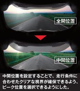 中間位置を設定することで,走行條件に合わせたクリアな視界が確保できるよう,ピーク位置を選択できるようにした.