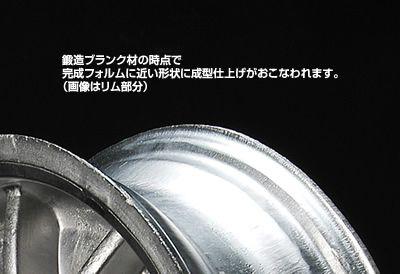 鍛造:Forged
