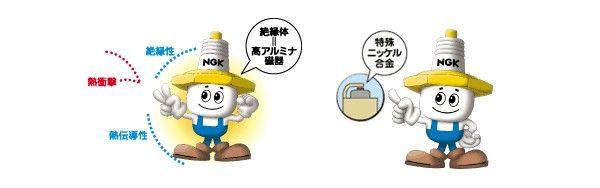 NGK火星塞耐用性 示意圖