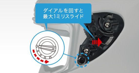 シールド開閉システム02